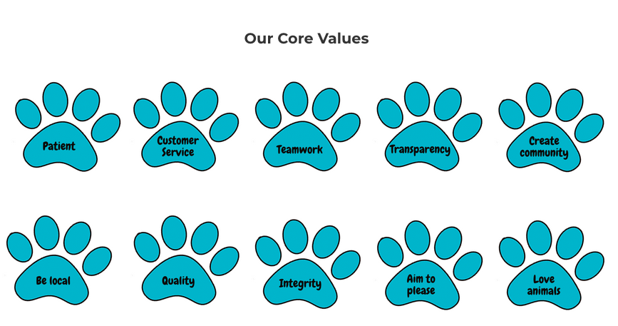 Learn More About Puff & Fluff's Core Values Today!